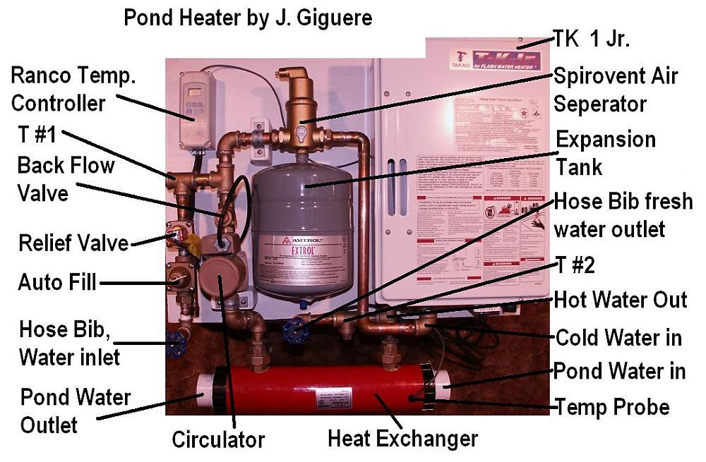 Bo 39 S New Pond Heater