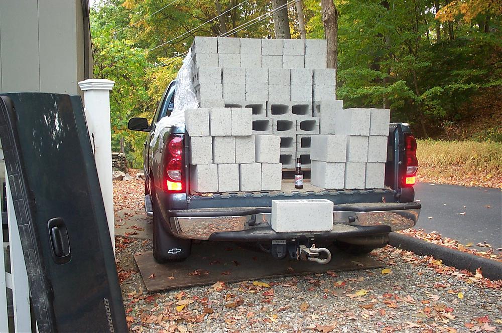 Average price for Concrete Block ?