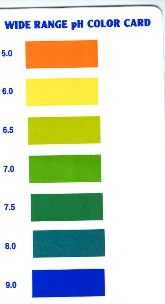 Pond Care Ph Test Kit Do You Have Your Color Chart