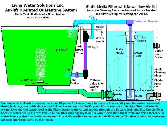 koi pond airlift filtration system