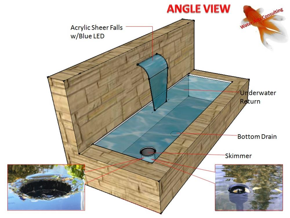 New to koiphen what filter and pump would be best for me for How to build a water feature wall