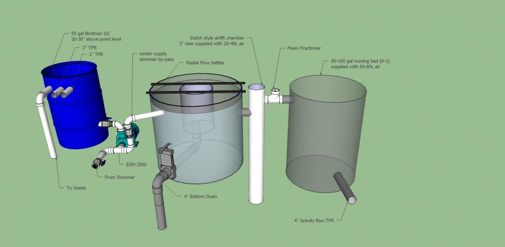 Airlift Pump Filtration Combo