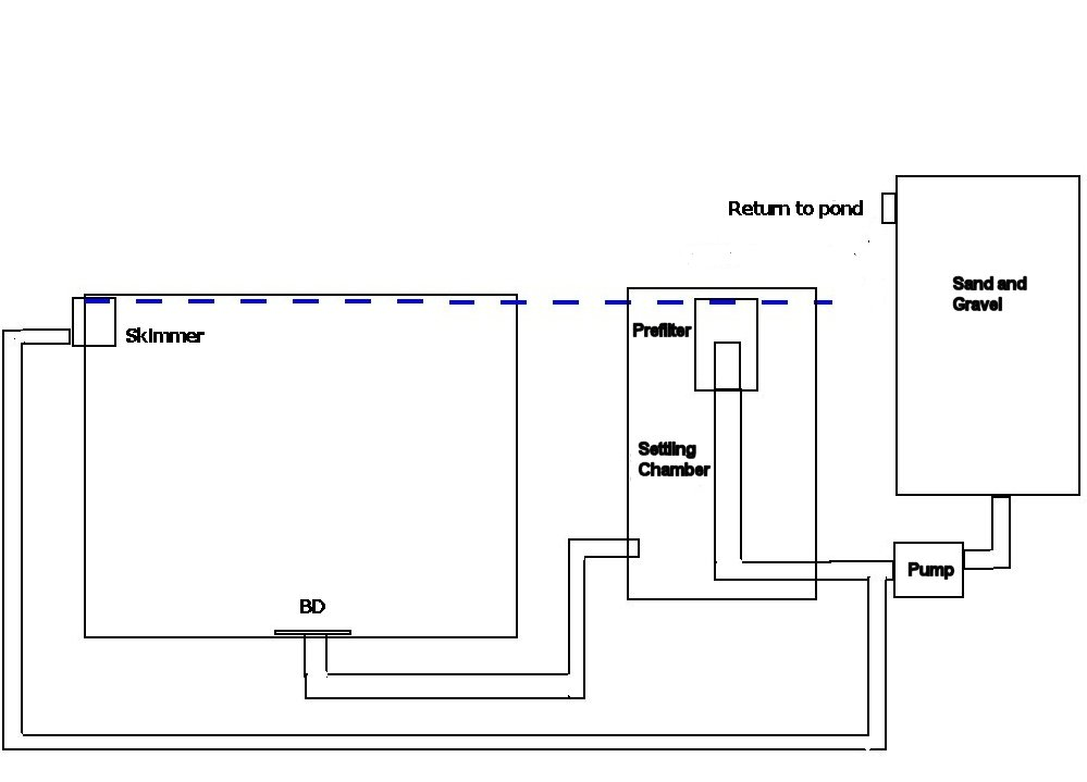 Name:  1 pump BD SC with SG.jpg Views: 29 Size:  41.6 KB