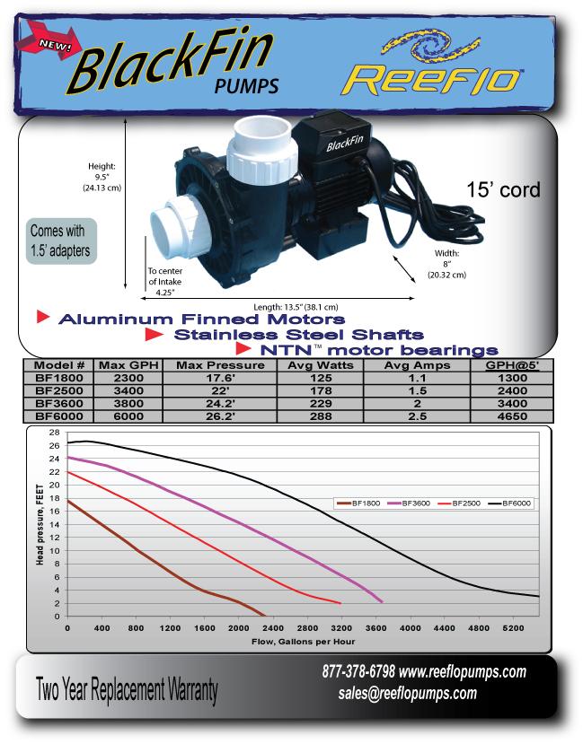 Name:  BlackFin-pump-Brochure.jpg Views: 874 Size:  279.3 KB
