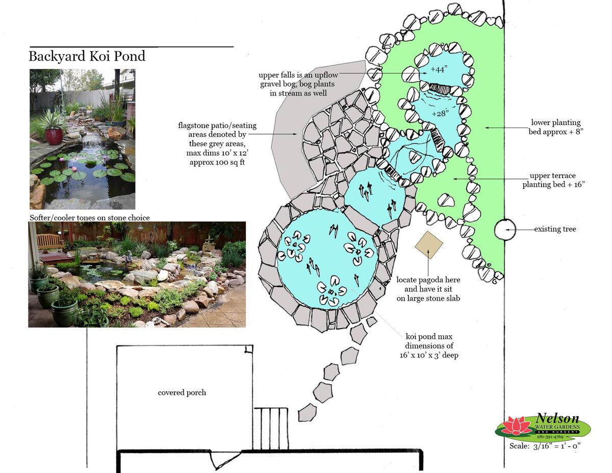 Name:  Koi Pond Mod.jpg Views: 267 Size:  172.5 KB