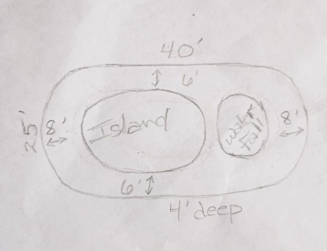 Name:  pond sketch.jpg Views: 218 Size:  47.5 KB
