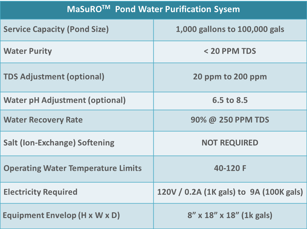 Name:  MaSuRO System Specifications.png Views: 359 Size:  34.0 KB