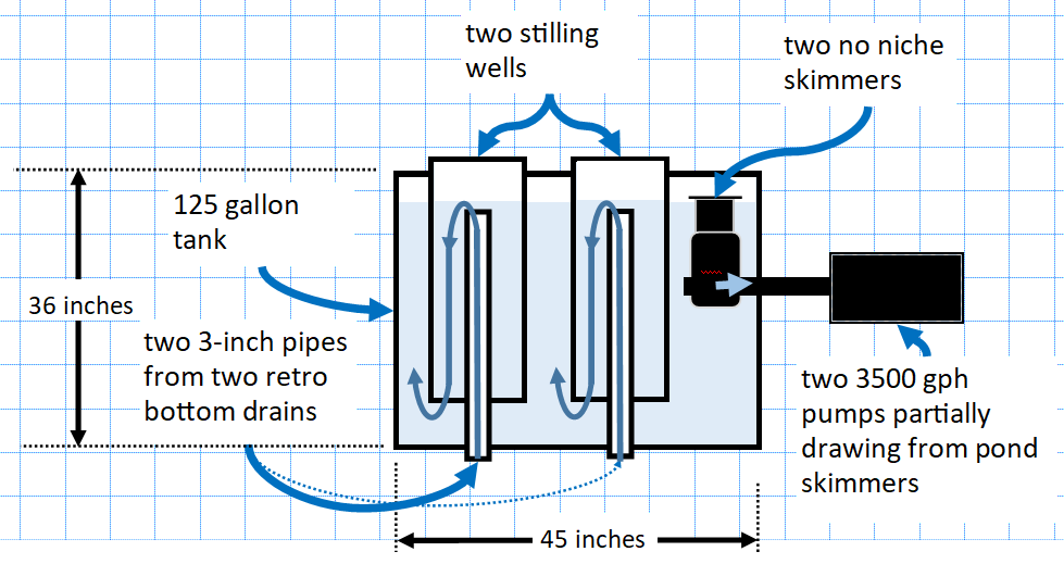 Name:  radial flow settlement tank.png Views: 111 Size:  59.2 KB