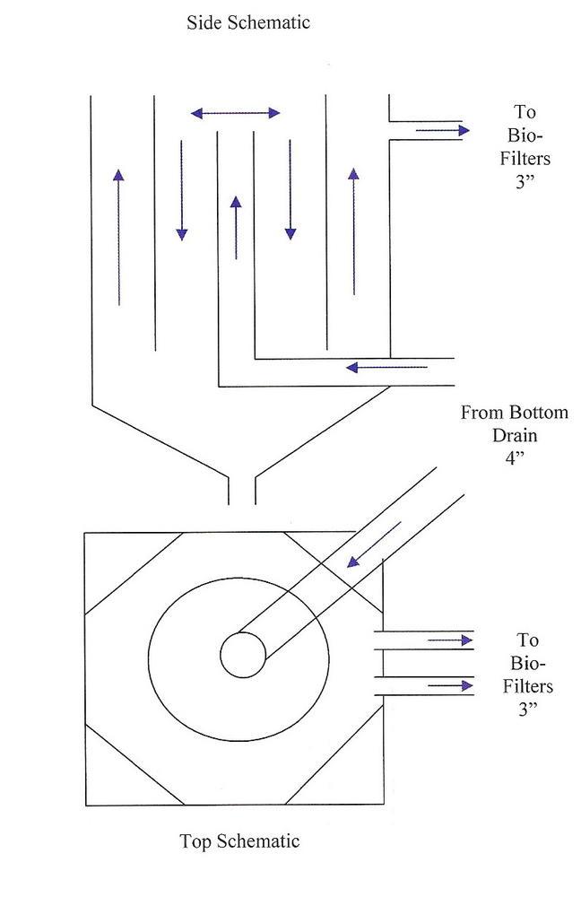 Name:  Radial Flow Separator v,2.jpg Views: 89 Size:  38.4 KB