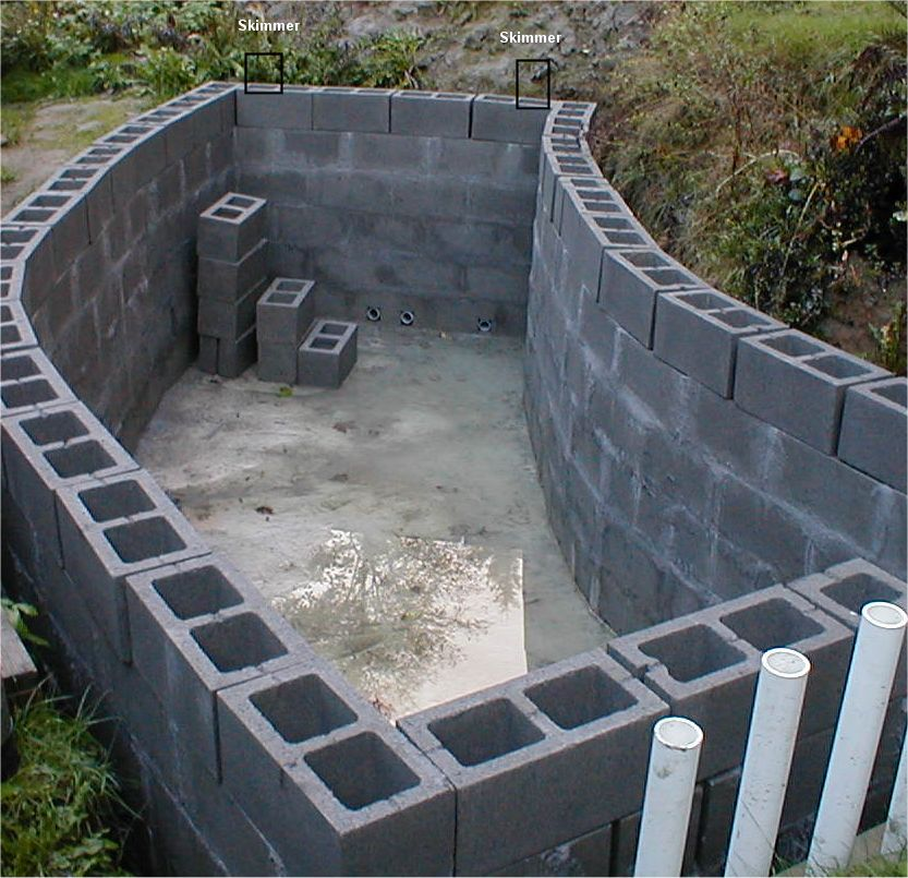 How to set the skimmer 39 s in an all block pond for Concrete fish pond design