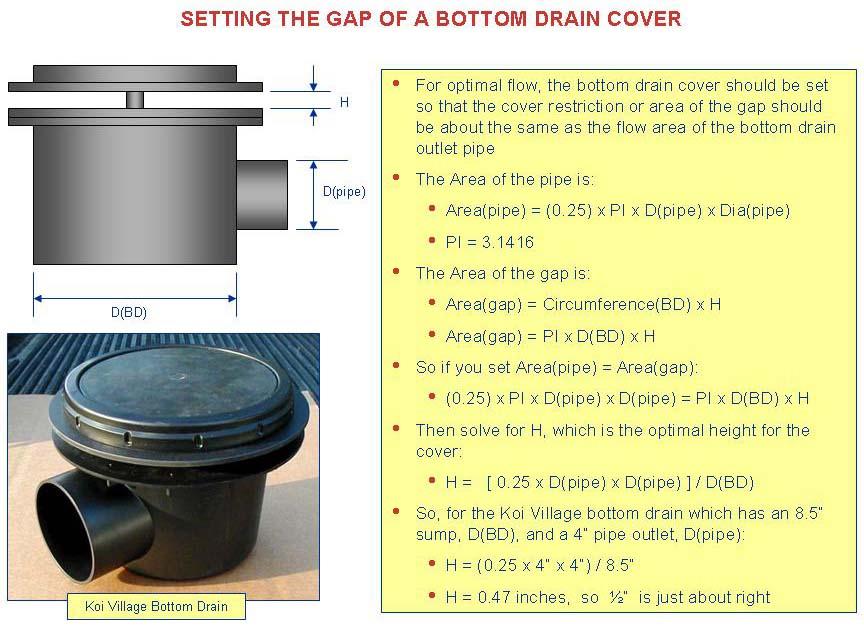 Name:  Bottom Drain Gap.jpg Views: 26130 Size:  125.9 KB